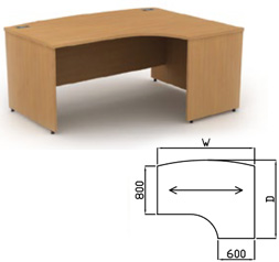 Bow Front Panel End Radial Workstation