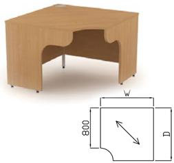 Panel End Corner Workstation